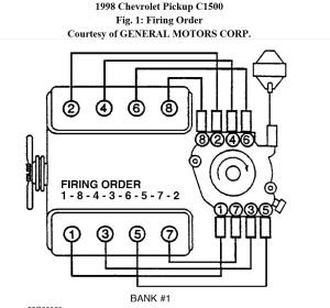 Backfiring Distributor Wiring Diagram 350 57l 2wd C1500