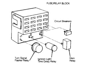 1991 plymouth acclaim fuse box diagram  wiring online