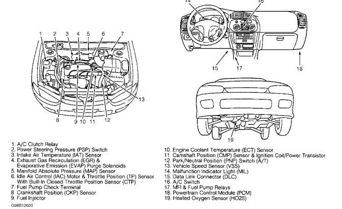 1999 mitsubishi mirage wiring diagram  wire center •