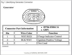 2001 Chevrolet Tracker Alternator Harness Wiring: 2001 Tracker I