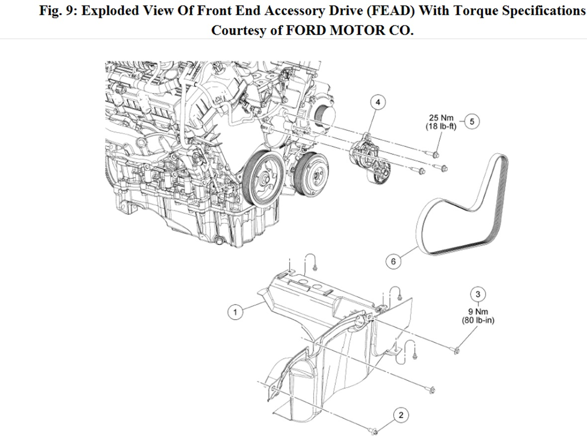 Ford Escape Busted Serpentine Belt The Serpentine Belt