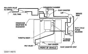 2002 Dodge Ram Vacuum Diagram: I Just Rebuild This Motor Starts