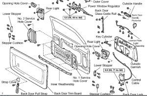 Toyota Door Latch