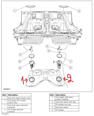 2005 Ford Mustang Fuel Tank: How Does the Fuel Pump Work