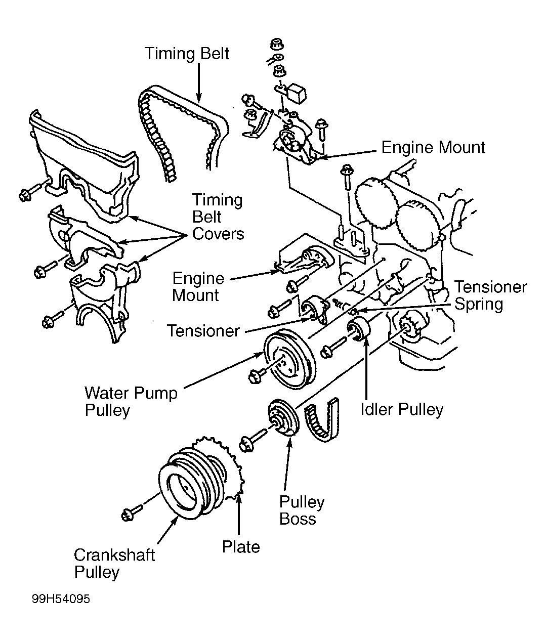 Mazdaprotegeenginediagram Fig 7 Engine Mount Locations