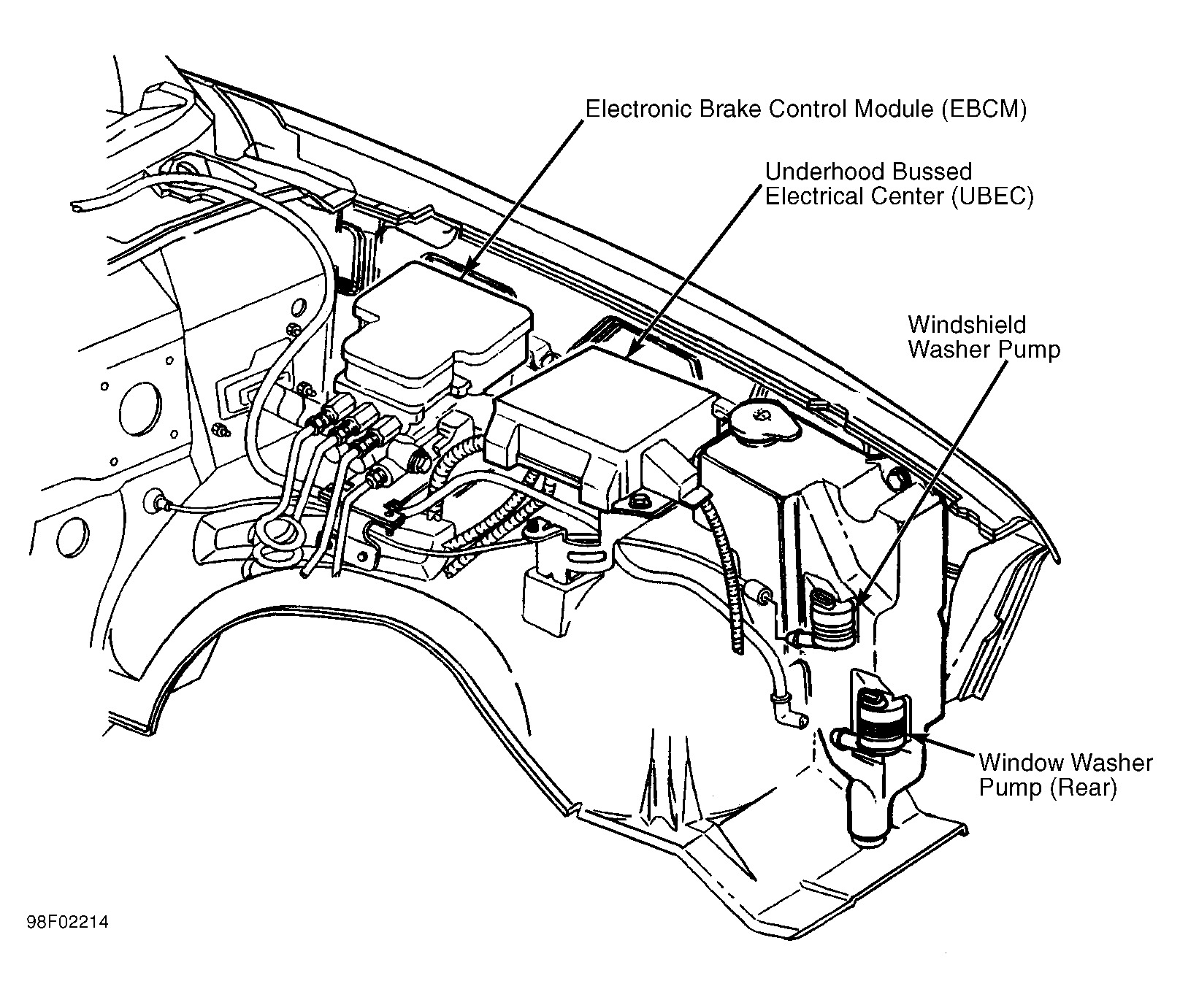 1998 Gmc Safari Fuse Diagram | Wiring Diagram Database