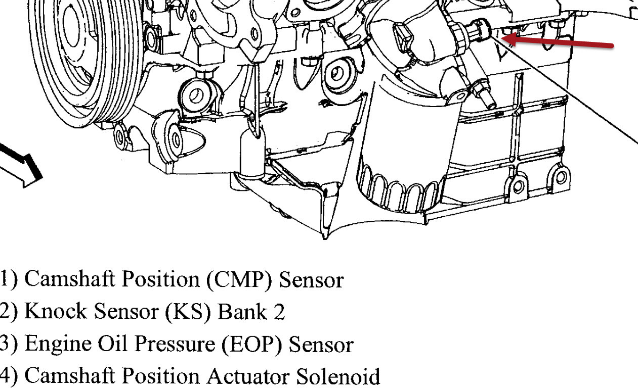 Duramax Oil Pressure Sending Unit Location