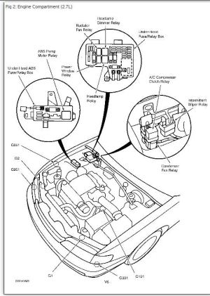 AC Relay Location?: Hi There, I Need Help Locating the AC Clutch