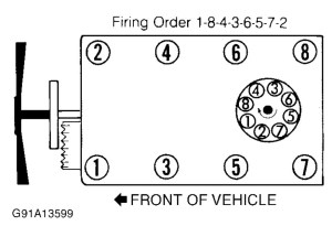 Firing Order: What Is the Firing Order on the Engine?