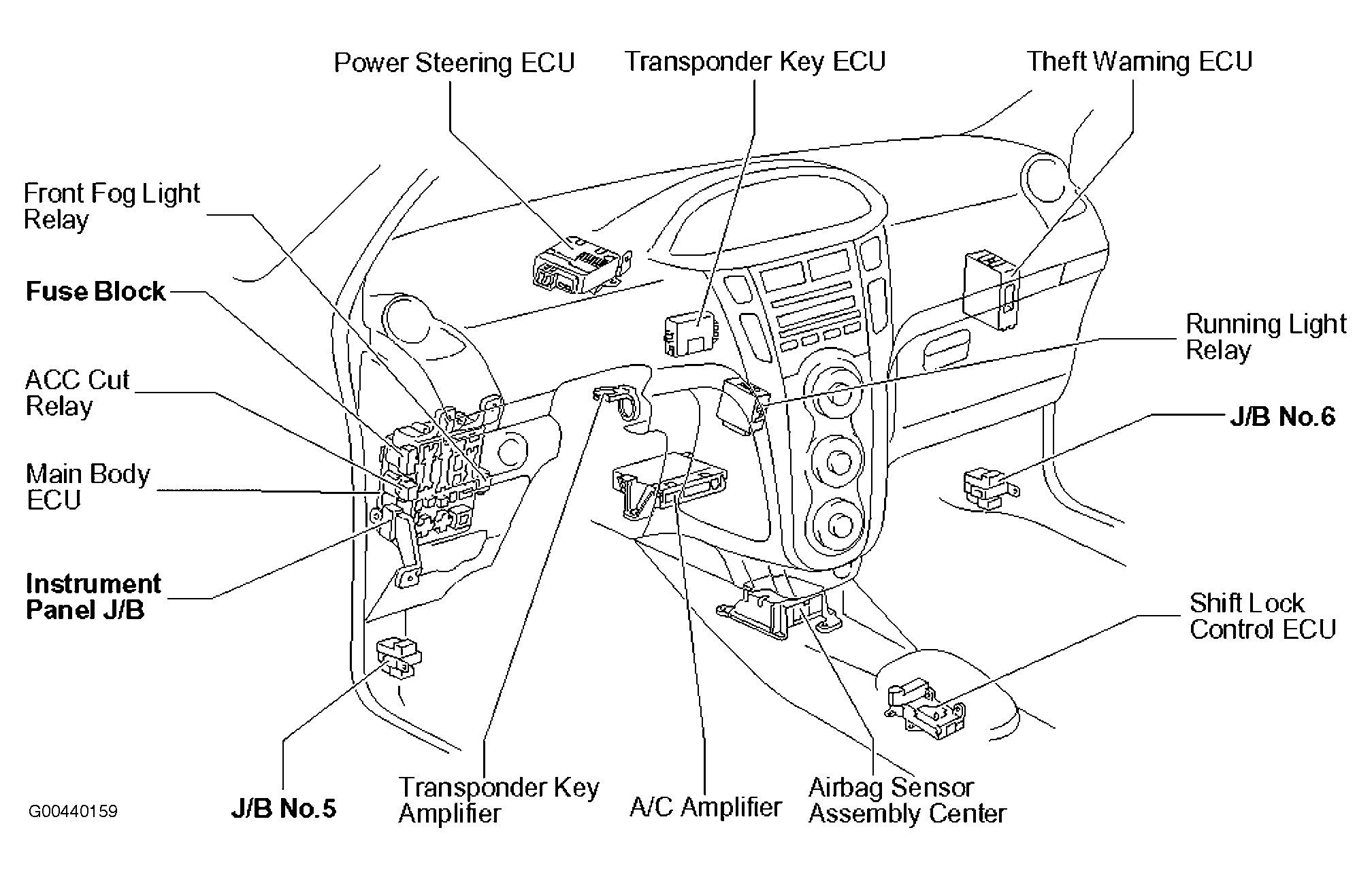 toyota scion xa 2006 fuse box  scion  auto fuse box diagram