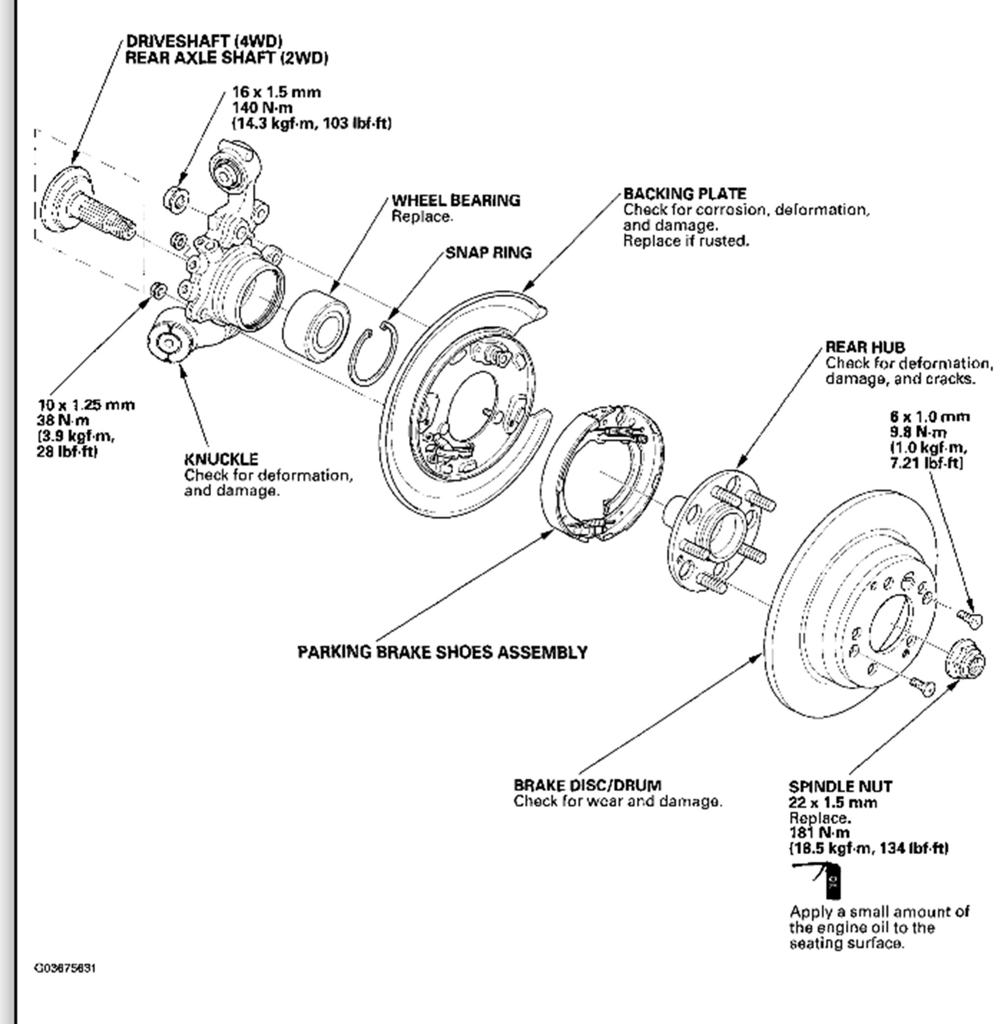 V Rod Diagram