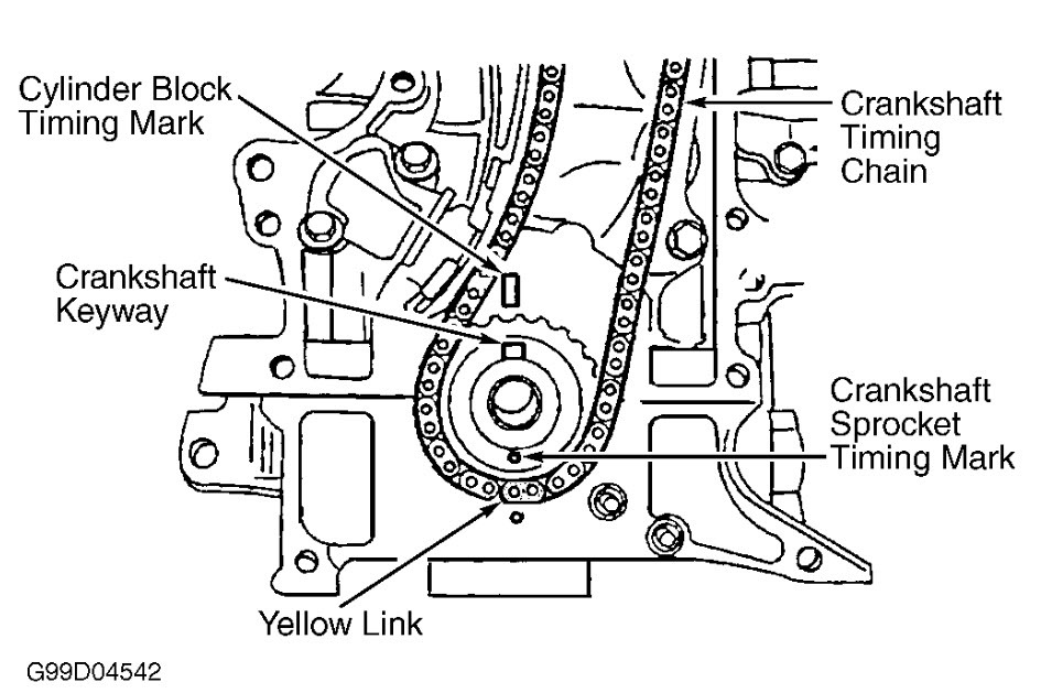 2003 Chevrolet Tracker Timing Chain Alignment Show Marks