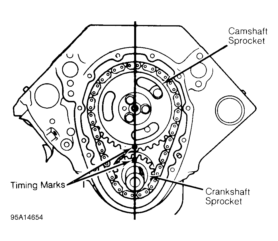 Wiring diagrams equinox 2007 chevy equinox engine diagram timing chain i need the timing diagram for