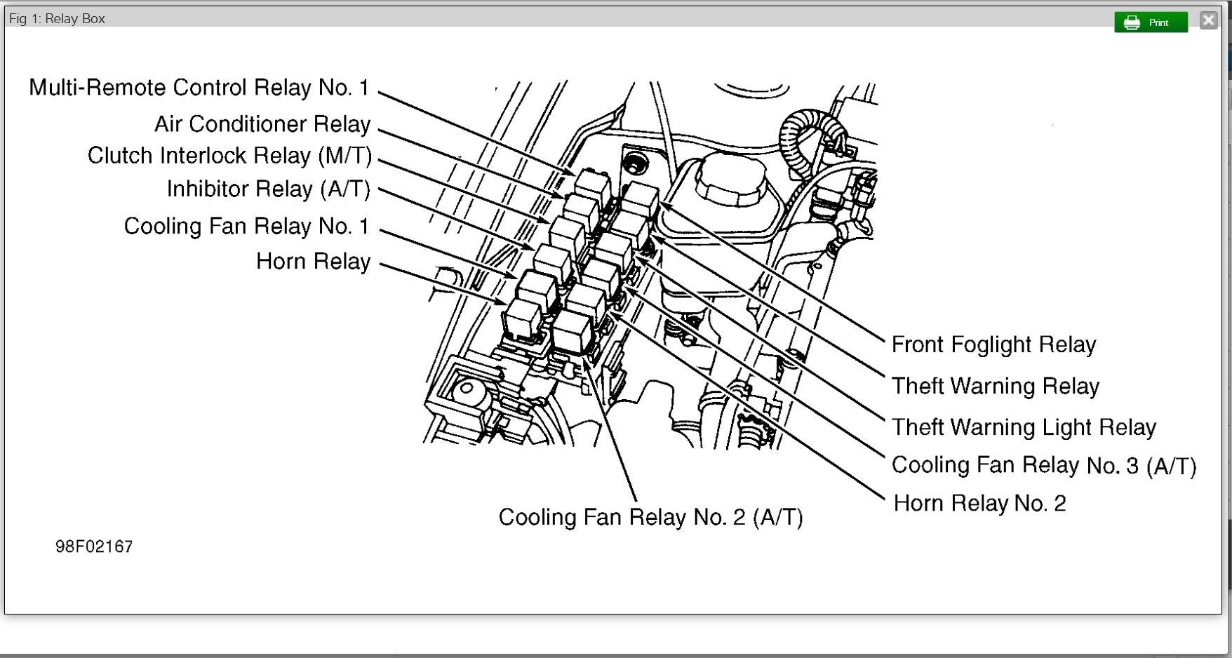 Nissan Fuse Box Diagram