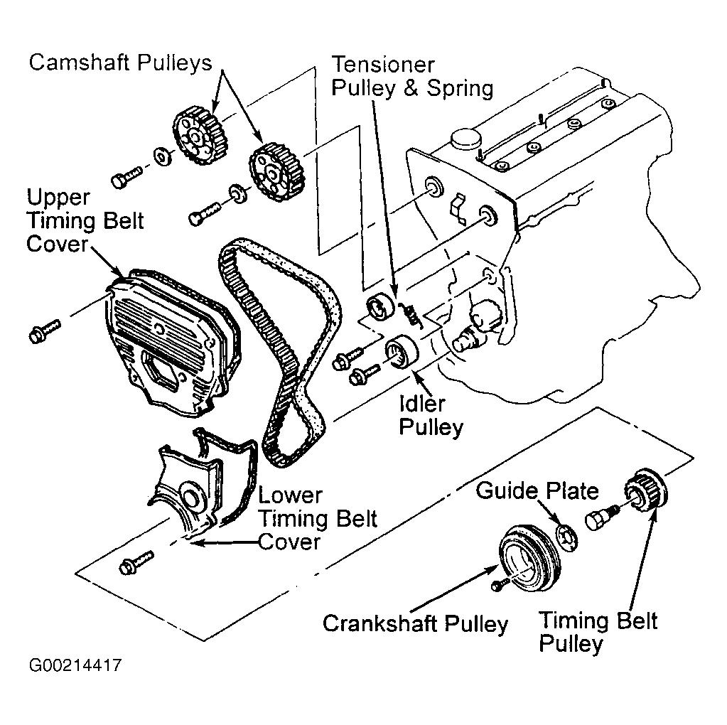 Land Rover Freelander 2002 Engine Diagram