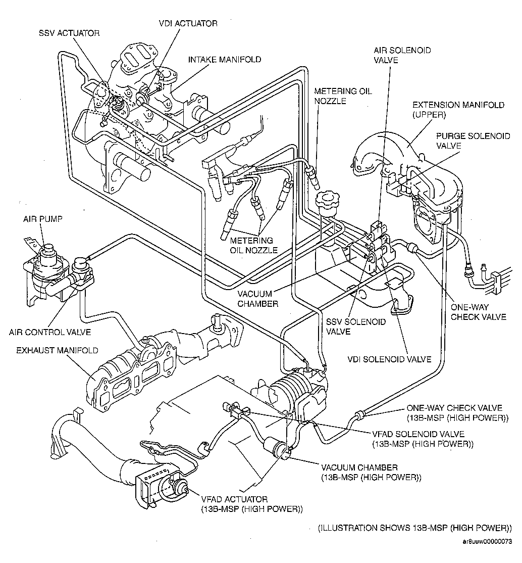 Mazda Rx8 Parts Diagram