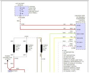 2003 Expedition Fuse Box Problems | Wiring Library
