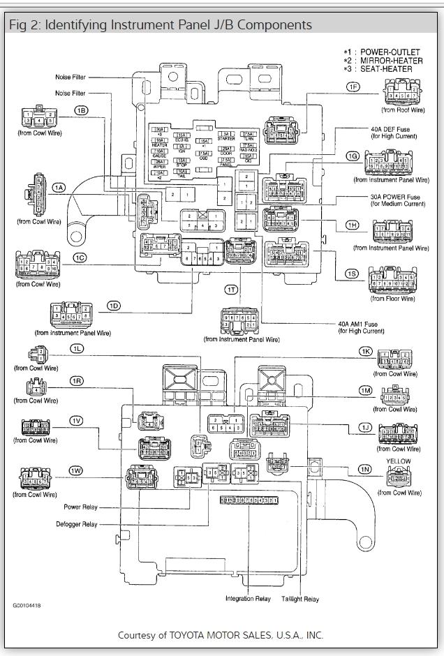 2001 Toyota Camry Interior Fuse Box Diagram ...