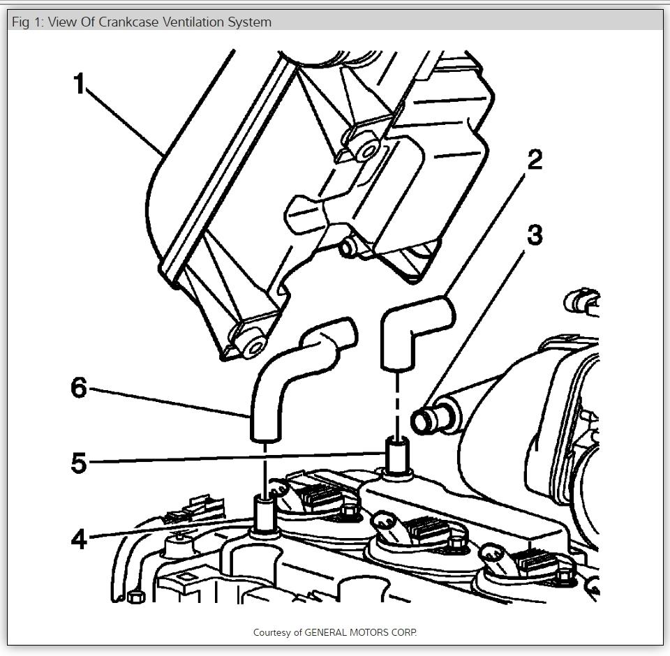 H3 engine diagram on 06 h3 wiring diagrams