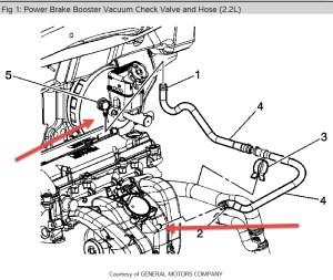 Loose Vacuum Line Diagram: My Car Has a Loose Vacuum Line