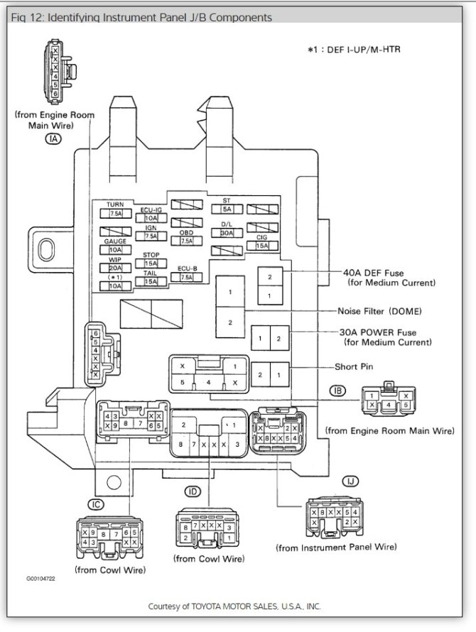 toyota nze wiring diagram  trusted wiring diagrams •