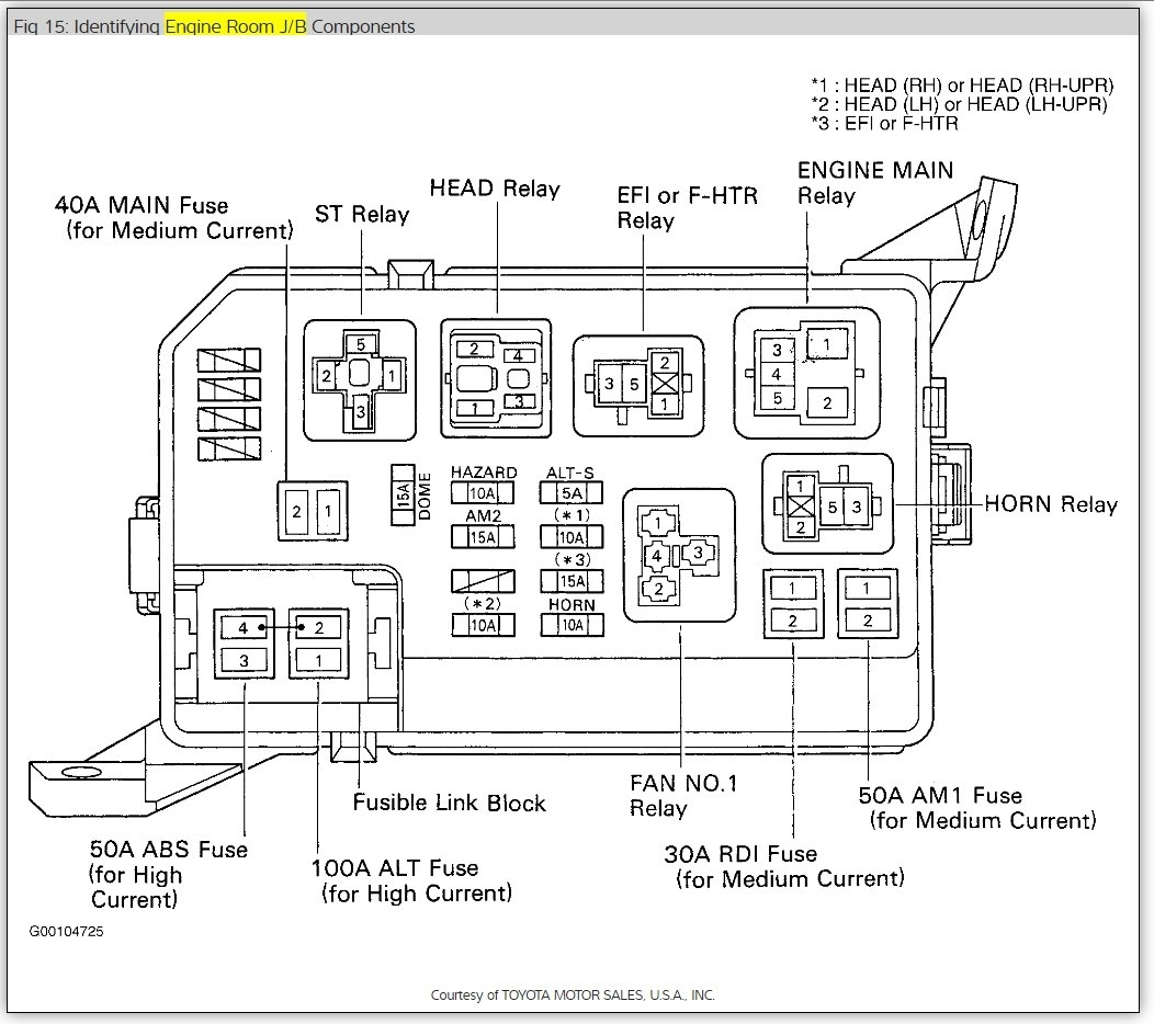 35 Toyota Corolla Fuse Box Diagram