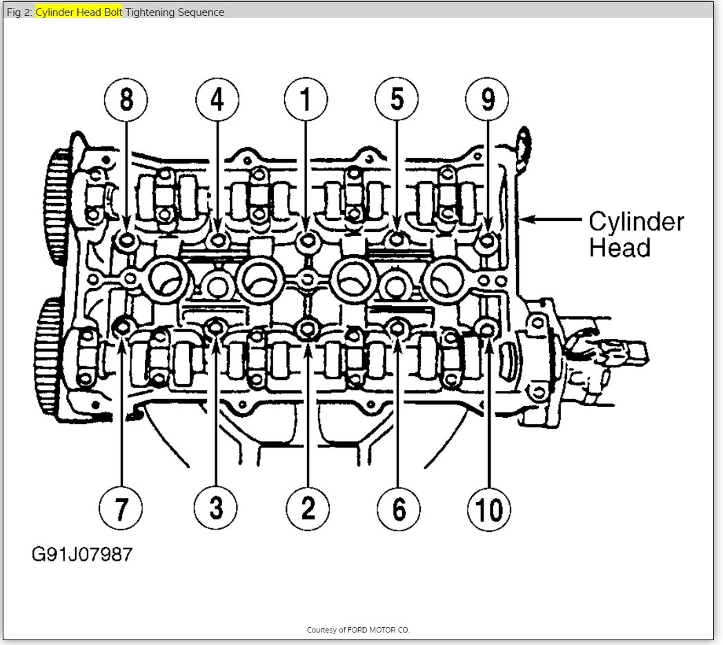 Ford Escort Head Bolt Torque Specs What Are The Spec For