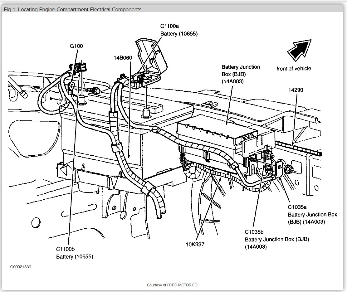 95 Ford Taurus Fuse Diagram