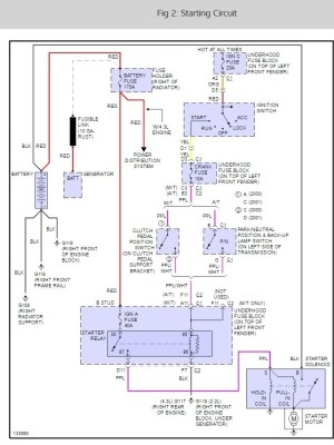 Starter Wiring Diagram: Electrical Problem 4 Cyl Two Wheel