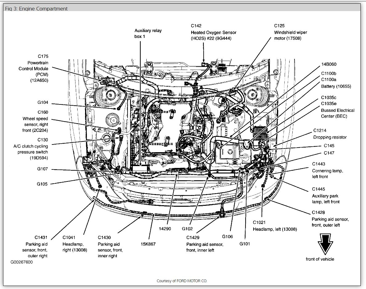 Diagram Ford Edge Ptu