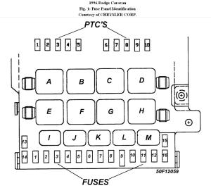 Junction Box Layout: Trying to Find the Layout of the