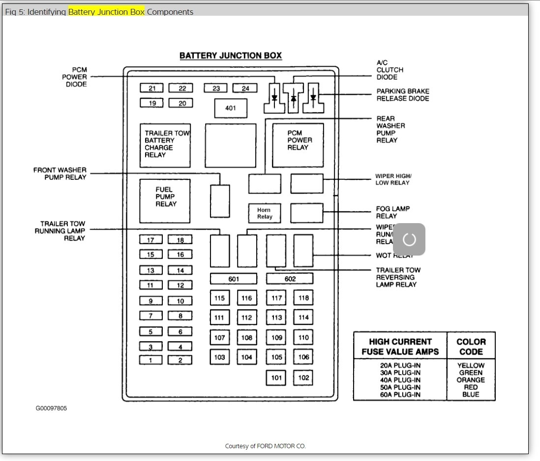 Bmw E70 Stereo Wiring Diagram