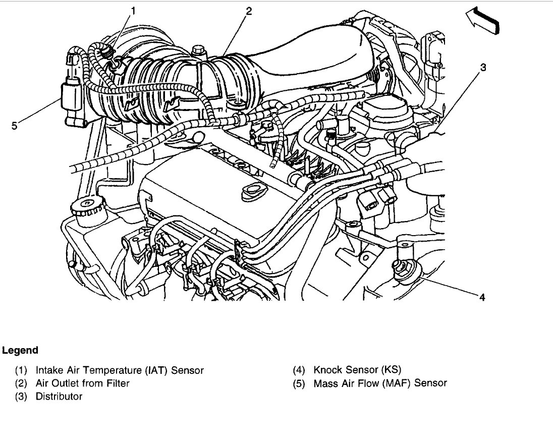 Chevy S10 Engine Diagram Sensors