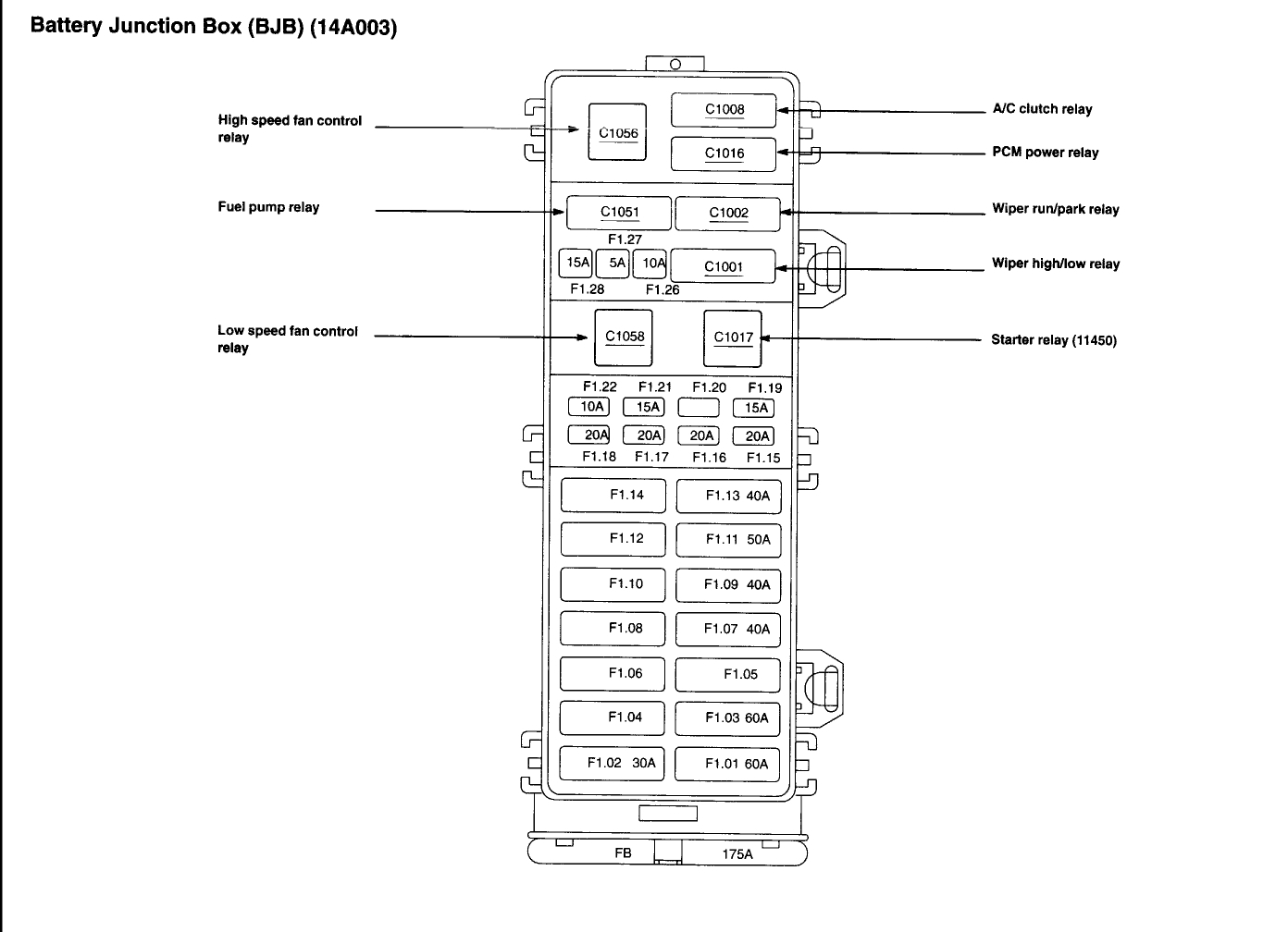 Ford Taurus Relay Diagram