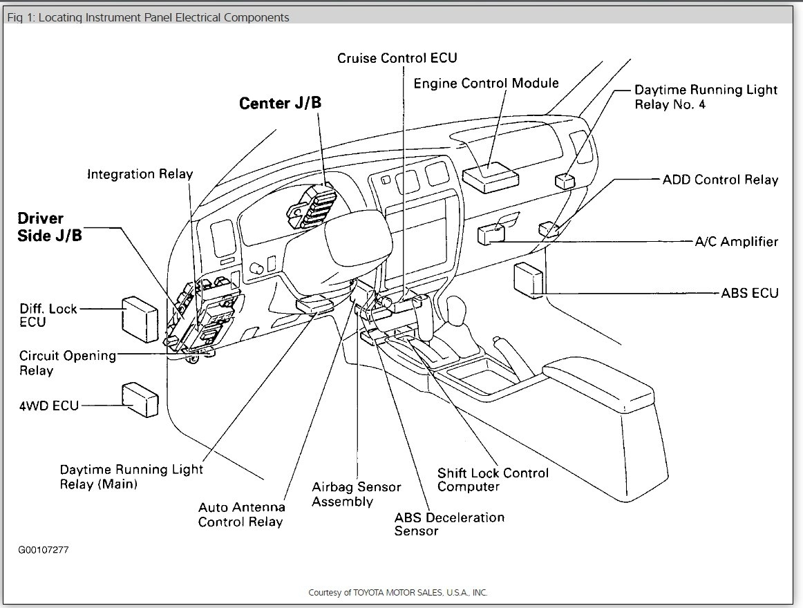 Fuse Box Diagram Toyota 4runner Which Fuse Controls