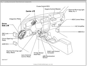 Fuse Box Diagram: 1997 Toyota 4Runner Which Fuse Controls