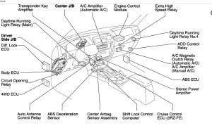 Toyota 4Runner Ac Relay Location: I Need to Locate the Ac Relay