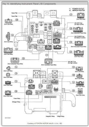 Fuse Diagram: Electrical Problem 6 Cyl Two Wheel Drive