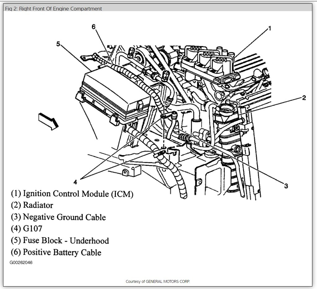 Diagram Buick Lesabre Limited Fuse Box Diagram Full