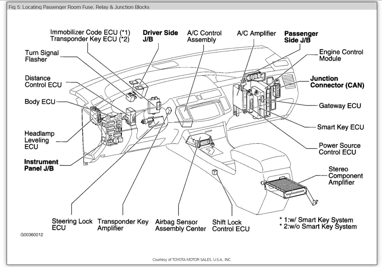 Toyotum Highlander Fuse Diagram