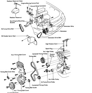 Diagram of Timing Belt Marks and Installation