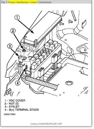 2004 Bmw 325ci Parts Diagram Within Bmw Wiring And Engine | IndexNewsPaperCom
