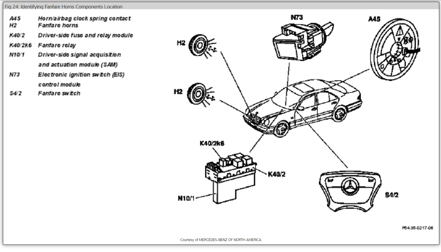 Benz S430 Fuse Diagram - Wiring Diagrams Clock Fuse Box Art on
