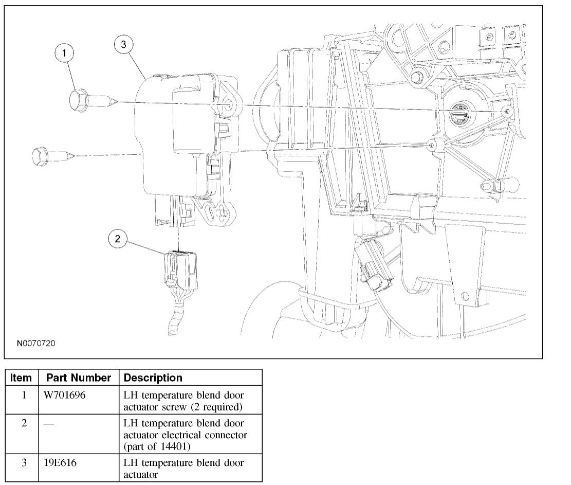 Ford Taurus Heater Problems