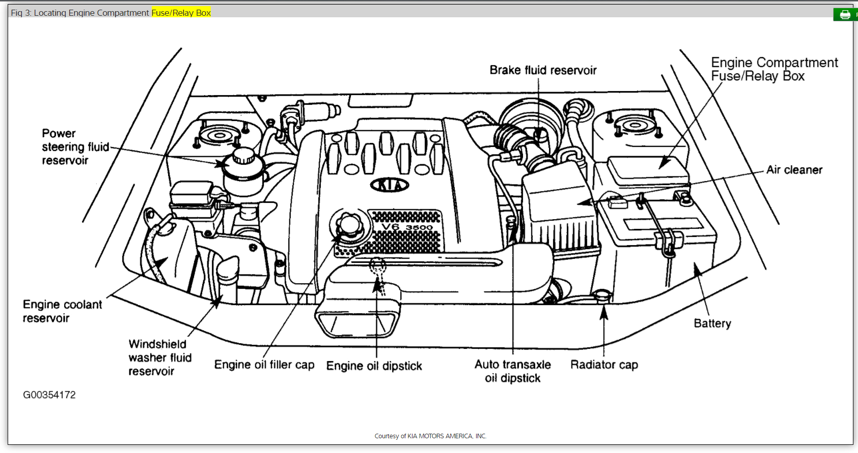 Diagram Wiring Diagram For Kia Sorento Full Version