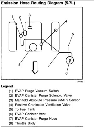 Engine Vacuum Diagram: Engine Mechanical Problem V8 Two Wheel