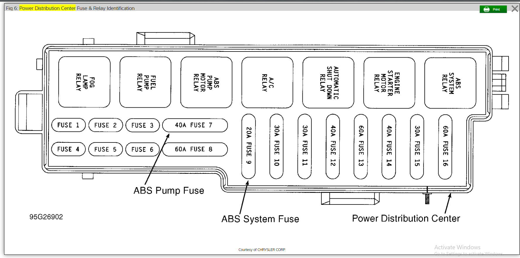 1994 Jeep Wrangler Fuse Box Diagram