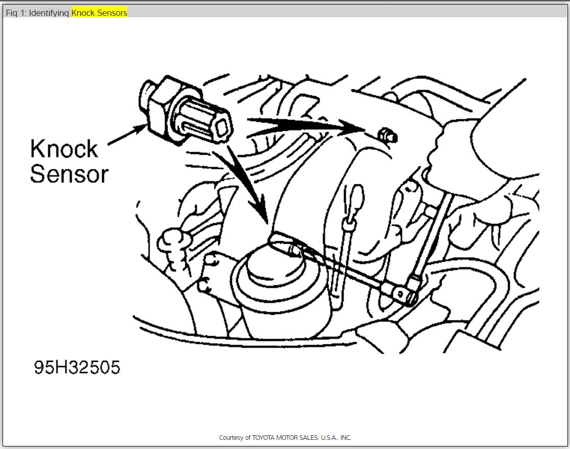 Knock Sensor S Location Where Are The Knock Sensors