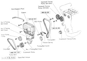 Timing Belt Diagram Please: How Do You Set Timing in a 5A