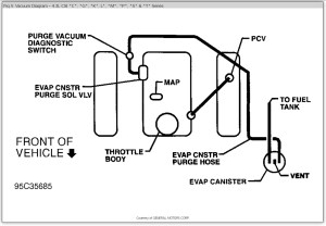Vacuum Hose Routing Diagram: I Need to Replace Crummbling
